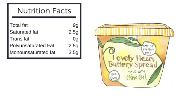 Food labels and nutrition facts: What do they really mean?